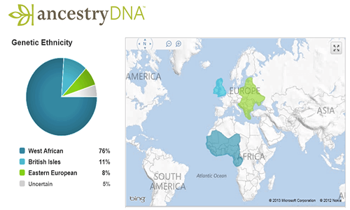 Comparing ancestrydna and 23andme 39 s dna testing services for Where to go for dna testing